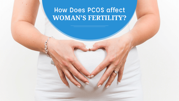 How does PCOS affect Women's Fertility?